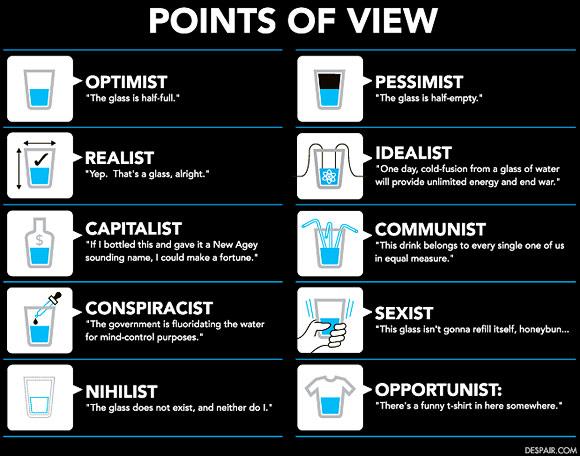 GlassPointsofView