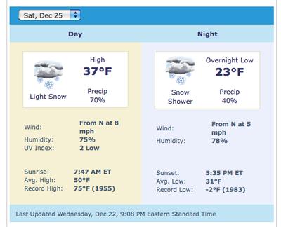 Screen shot 2010-12-22 at 10.04.19 PM