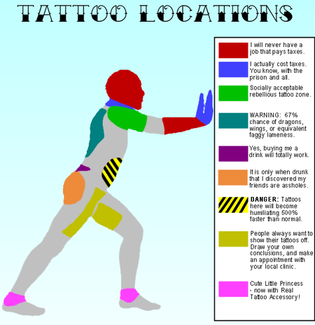 Tattooslocations